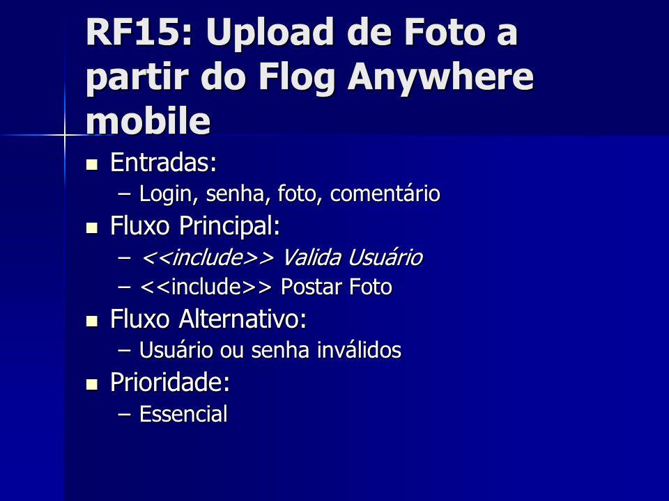RF15: Upload de Foto a partir do Flog Anywhere mobile Entradas: Entradas: –Login, senha, foto, comentário Fluxo Principal: Fluxo Principal: – > Valida Usuário – > Postar Foto Fluxo Alternativo: Fluxo Alternativo: –Usuário ou senha inválidos Prioridade: Prioridade: –Essencial