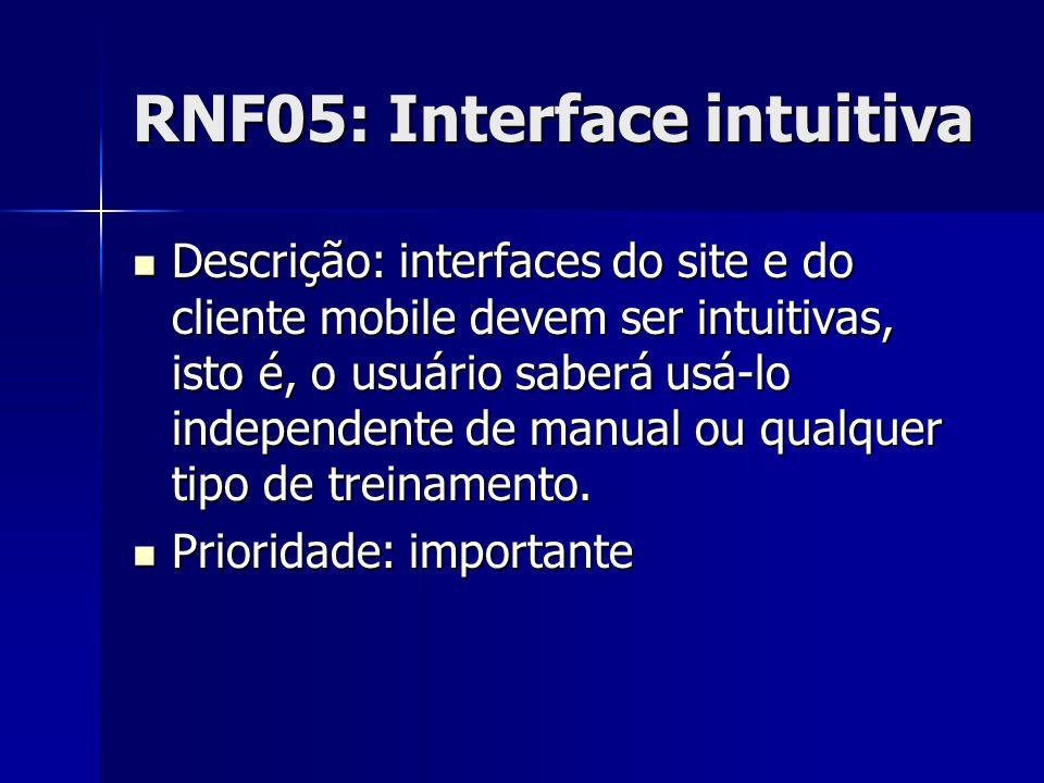 RNF05: Interface intuitiva Descrição: interfaces do site e do cliente mobile devem ser intuitivas, isto é, o usuário saberá usá-lo independente de manual ou qualquer tipo de treinamento.
