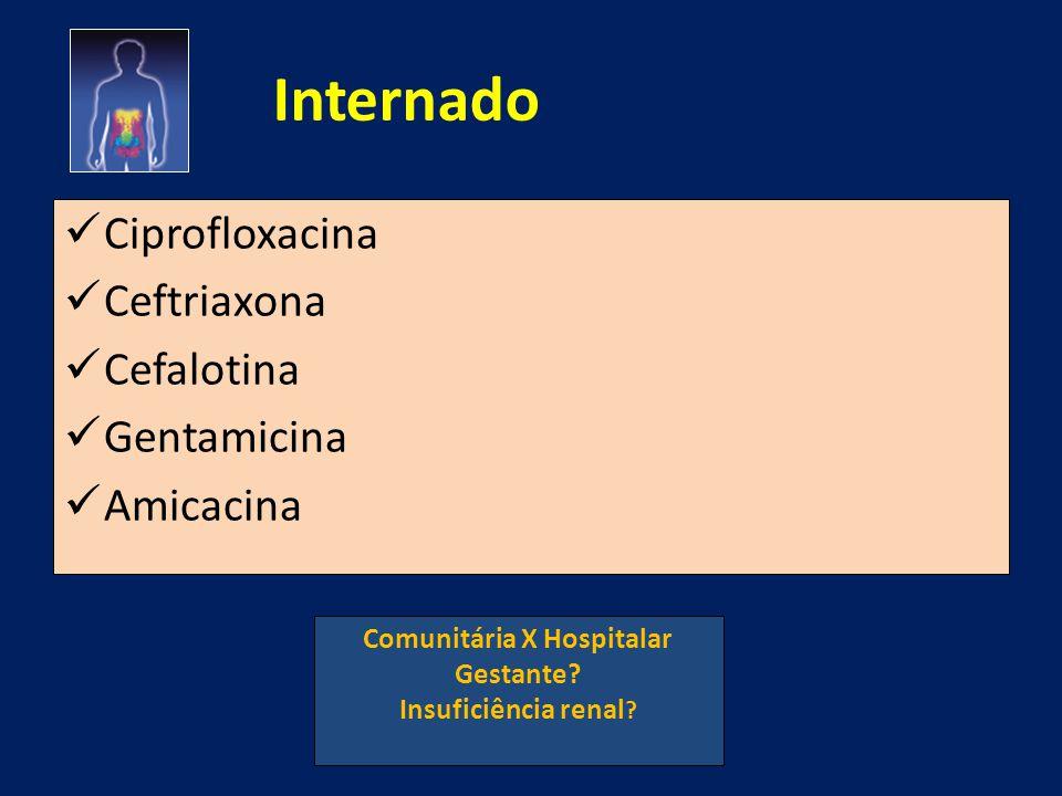 Internado Ciprofloxacina Ceftriaxona Cefalotina Gentamicina Amicacina Comunitária X Hospitalar Gestante? Insuficiência renal ?