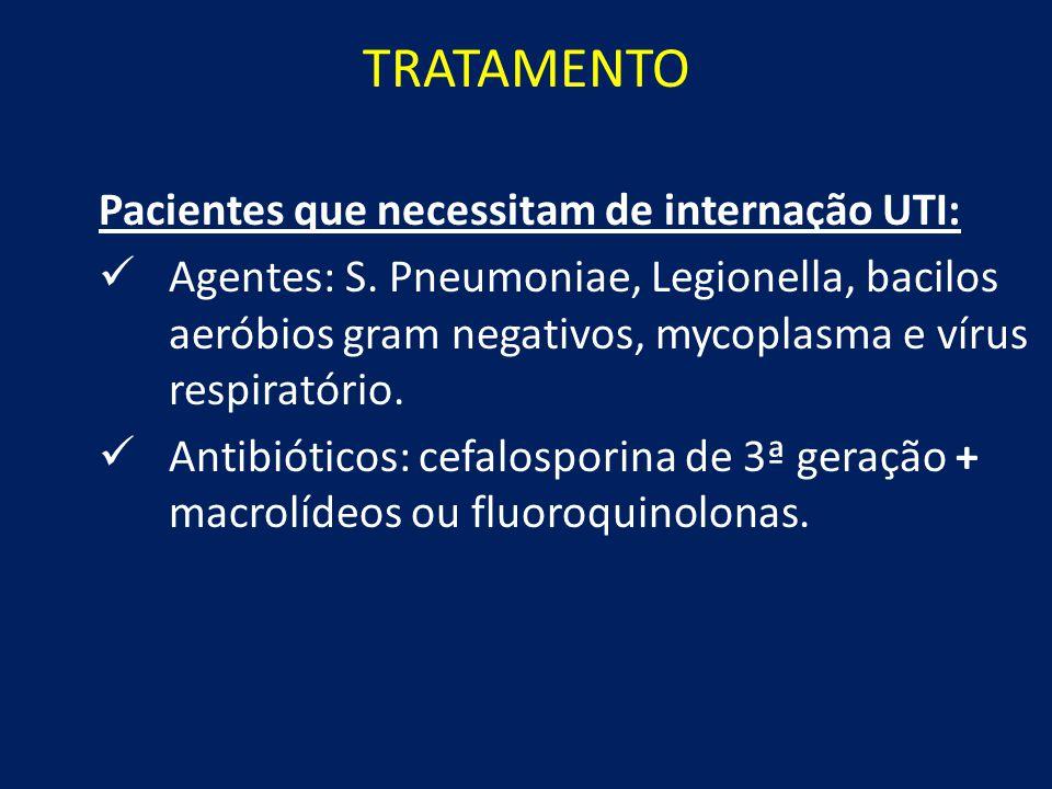 Pacientes que necessitam de internação UTI: Agentes: S. Pneumoniae, Legionella, bacilos aeróbios gram negativos, mycoplasma e vírus respiratório. Anti