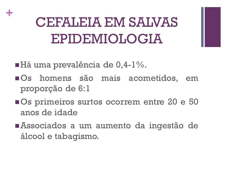 + CEFALEIA EM SALVAS EPIDEMIOLOGIA Há uma prevalência de 0,4-1%. Os homens são mais acometidos, em proporção de 6:1 Os primeiros surtos ocorrem entre
