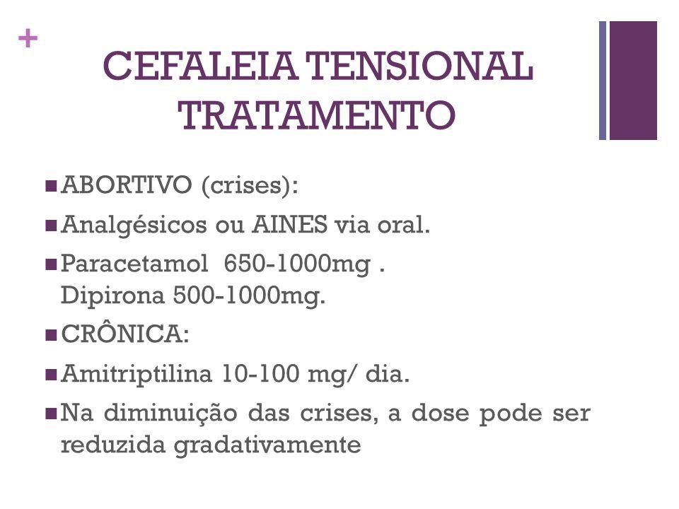 + CEFALEIA TENSIONAL TRATAMENTO ABORTIVO (crises): Analgésicos ou AINES via oral. Paracetamol 650-1000mg. Dipirona 500-1000mg. CRÔNICA: Amitriptilina