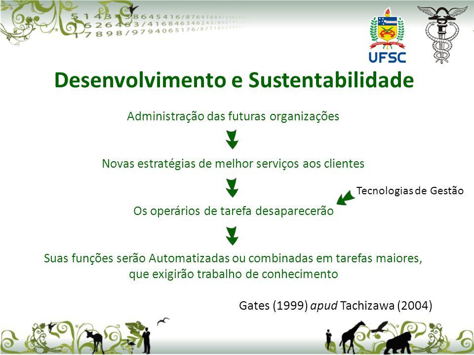 Administração das futuras organizações Novas estratégias de melhor serviços aos clientes Os operários de tarefa desaparecerão Suas funções serão Autom