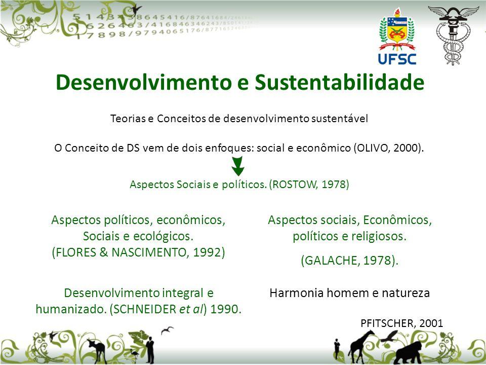 Teorias e Conceitos de desenvolvimento sustentável O Conceito de DS vem de dois enfoques: social e econômico (OLIVO, 2000). Aspectos Sociais e polític