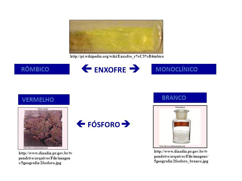 ENXOFRE FÓSFORO BRANCO VERMELHO MONOCLÍNICO RÔMBICO http://pt.wikipedia.org/wiki/Enxofre_r%C3%B4mbico http://www.diaadia.pr.gov.br/tv pendrive/arquivo