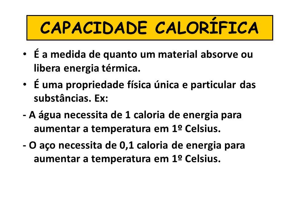 CAPACIDADE CALORÍFICA É a medida de quanto um material absorve ou libera energia térmica. É uma propriedade física única e particular das substâncias.