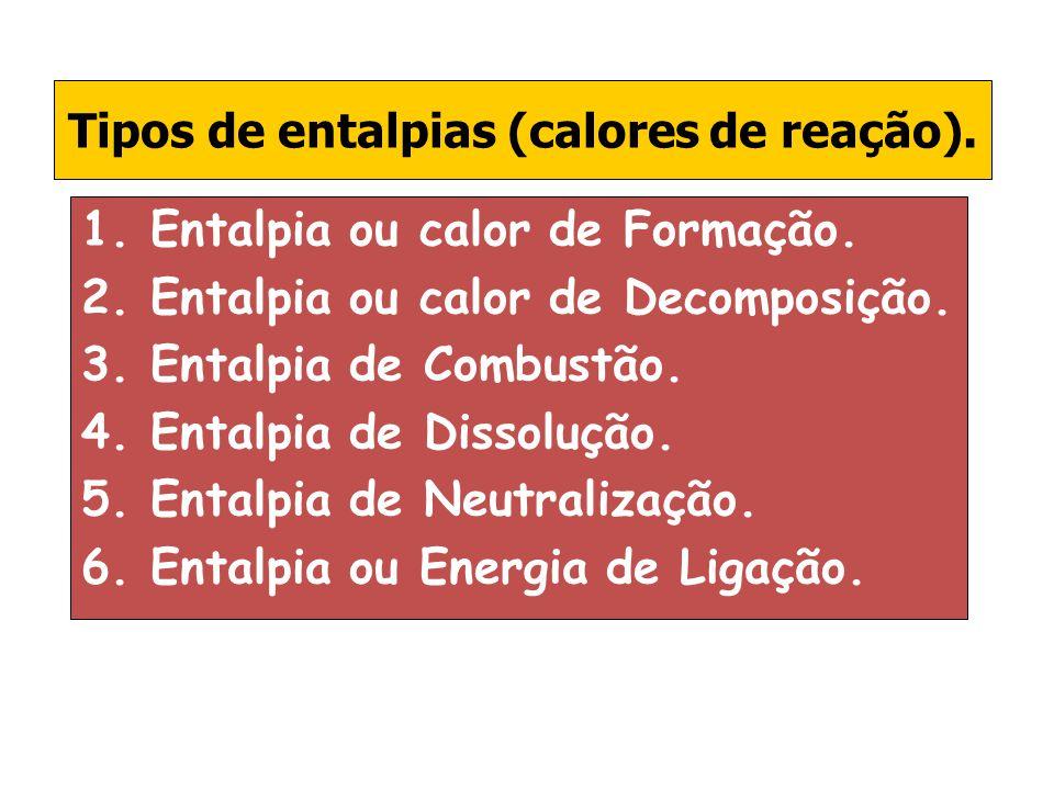 Tipos de entalpias (calores de reação). 1. Entalpia ou calor de Formação. 2. Entalpia ou calor de Decomposição. 3. Entalpia de Combustão. 4. Entalpia