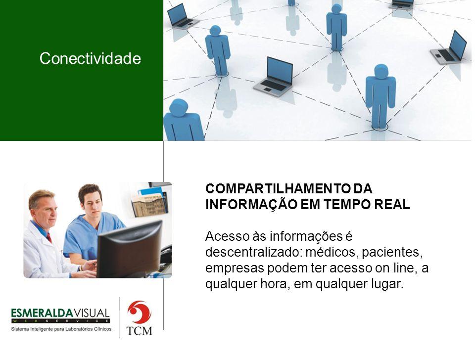 Conectividade COMPARTILHAMENTO DA INFORMAÇÃO EM TEMPO REAL Acesso às informações é descentralizado: médicos, pacientes, empresas podem ter acesso on line, a qualquer hora, em qualquer lugar.