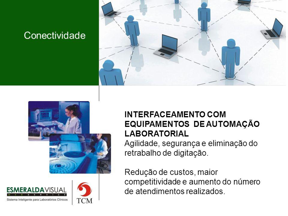 Conectividade INTERFACEAMENTO COM EQUIPAMENTOS DE AUTOMAÇÃO LABORATORIAL Agilidade, segurança e eliminação do retrabalho de digitação.