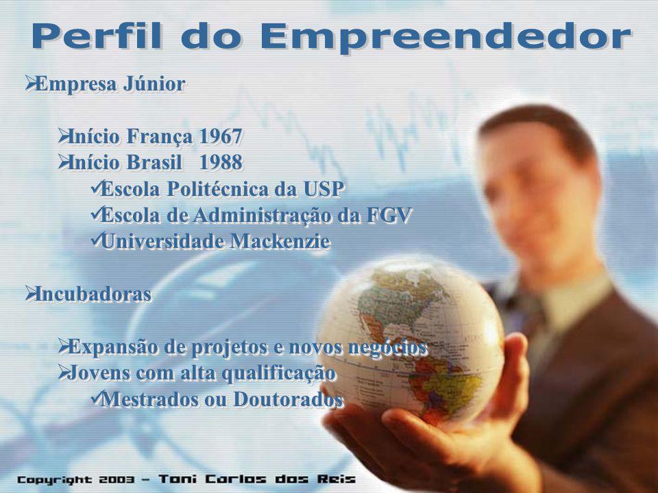Empresa Junior Empresa Junior Inicio França 1967 Inicio França 1967 Inicio Brasil 1988 Inicio Brasil 1988 Escola Politécnica da USP Escola Politécnica