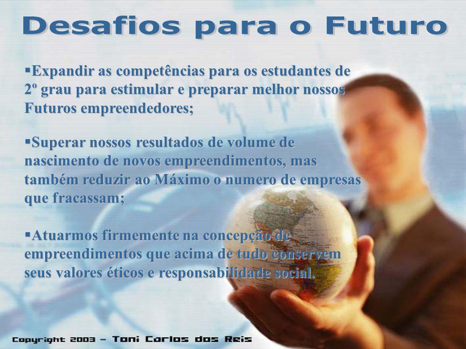 Expandir as competências para os estudantes de 2º grau para estimular e preparar melhor nossos Futuros empreendedores; Expandir as competências para o
