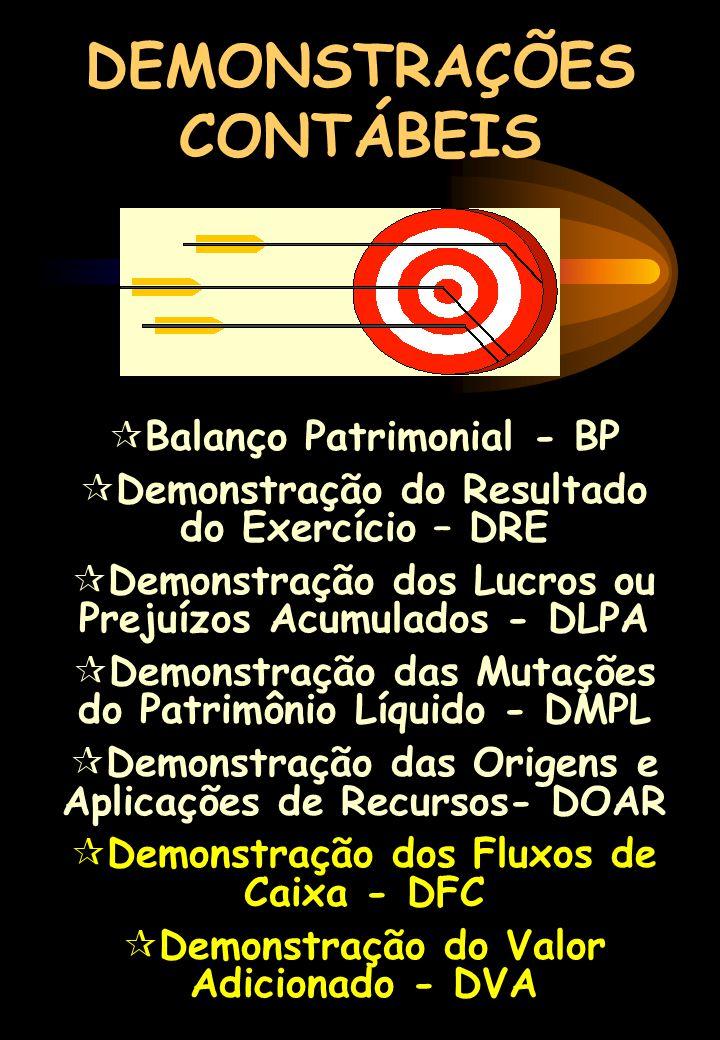 DEMONSTRAÇÕES CONTÁBEIS Balanço Patrimonial - BP Demonstração do Resultado do Exercício – DRE Demonstração dos Lucros ou Prejuízos Acumulados - DLPA D