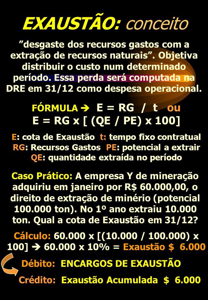 EXAUSTÃO: conceito desgaste dos recursos gastos com a extração de recursos naturais. Objetiva distribuir o custo num determinado período. Essa perda s