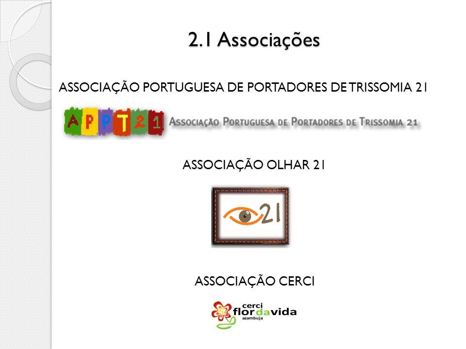 2.1 Associações ASSOCIAÇÃO PORTUGUESA DE PORTADORES DE TRISSOMIA 21 ASSOCIAÇÃO OLHAR 21 ASSOCIAÇÃO CERCI