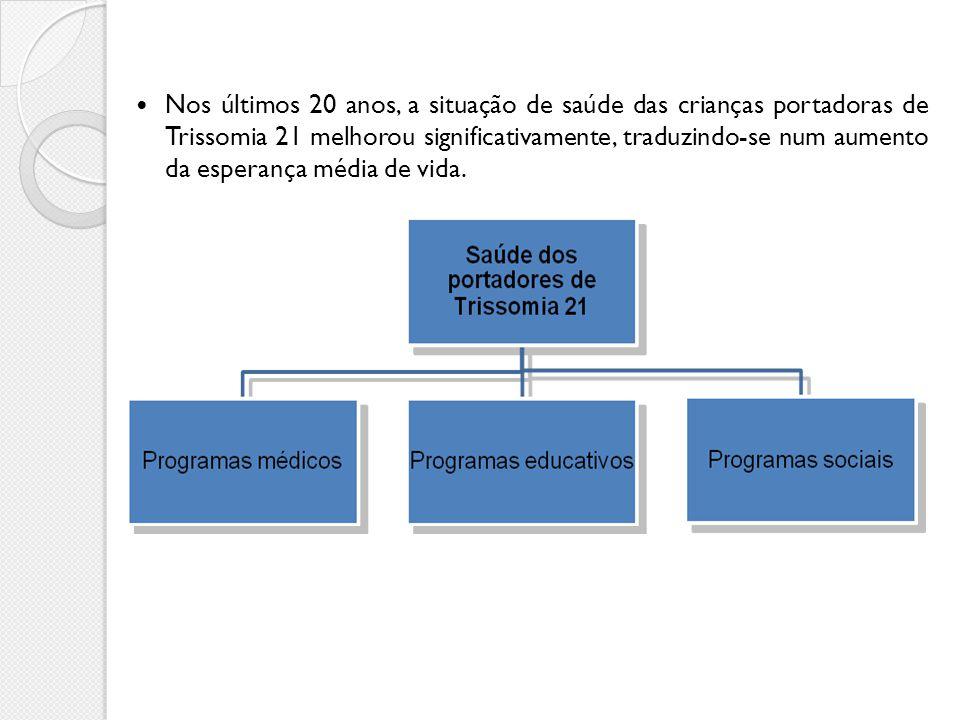 Nos últimos 20 anos, a situação de saúde das crianças portadoras de Trissomia 21 melhorou significativamente, traduzindo-se num aumento da esperança m