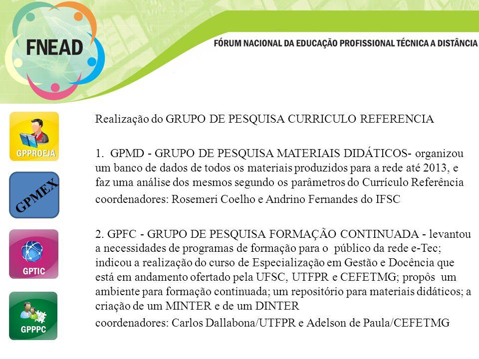 Realização do GRUPO DE PESQUISA CURRICULO REFERENCIA 1.