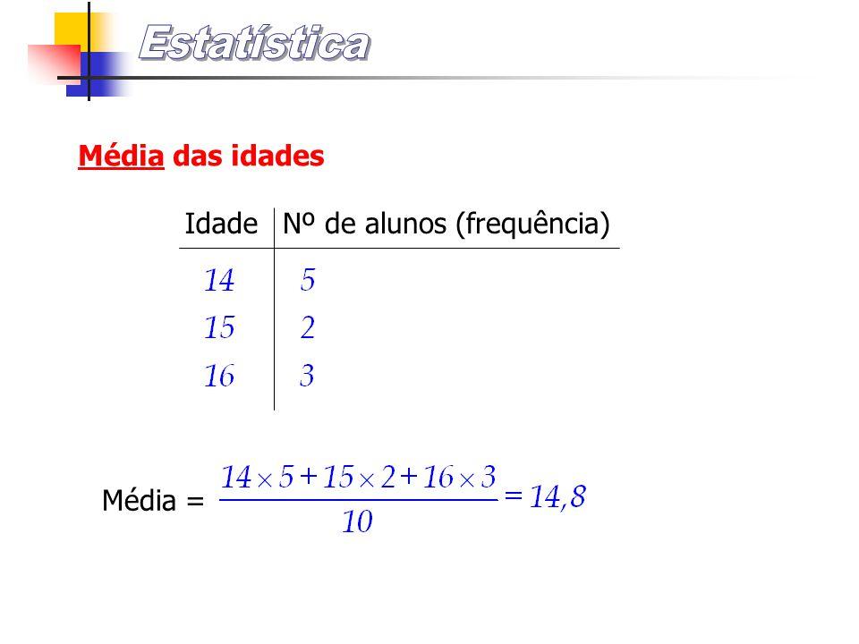 Mediana (número de dados par) Mediana =