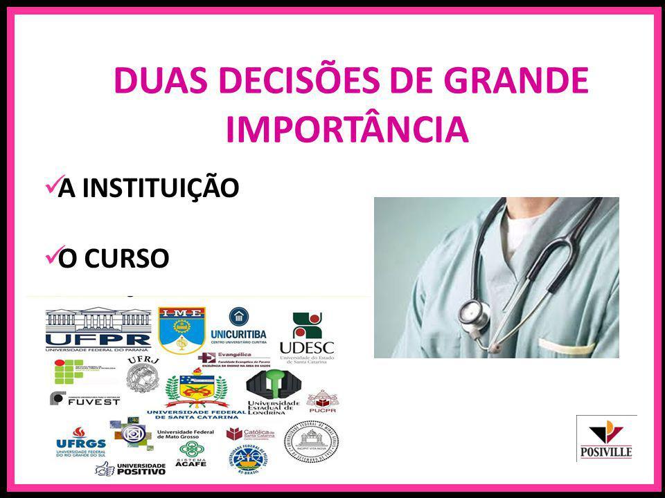 DUAS DECISÕES DE GRANDE IMPORTÂNCIA A INSTITUIÇÃO O CURSO