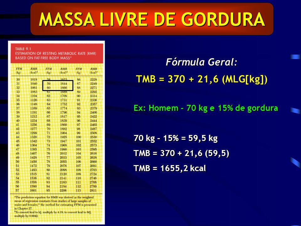 MASSA LIVRE DE GORDURA Fórmula Geral: TMB = 370 + 21,6 (MLG[kg]) Ex: Homem - 70 kg e 15% de gordura 70 kg - 15% = 59,5 kg TMB = 370 + 21,6 (59,5) TMB = 1655,2 kcal