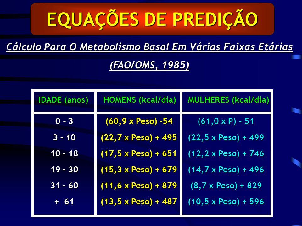 EQUAÇÕES DE PREDIÇÃO Cálculo Para O Metabolismo Basal Em Várias Faixas Etárias (FAO/OMS, 1985) IDADE (anos) HOMENS (kcal/dia) MULHERES (kcal/dia) 0 - 3 3 – 10 10 – 18 19 – 30 31 – 60 + 61 (60,9 x Peso) -54 (22,7 x Peso) + 495 (17,5 x Peso) + 651 (15,3 x Peso) + 679 (11,6 x Peso) + 879 (13,5 x Peso) + 487 (61,0 x P) - 51 (22,5 x Peso) + 499 (12,2 x Peso) + 746 (14,7 x Peso) + 496 (8,7 x Peso) + 829 (10,5 x Peso) + 596