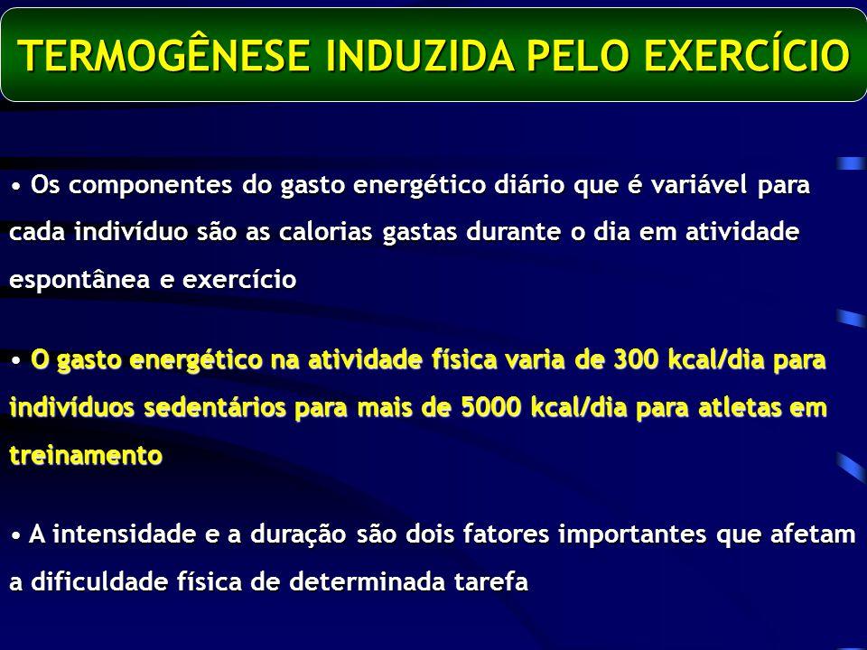 Os componentes do gasto energético diário que é variável para cada indivíduo são as calorias gastas durante o dia em atividade espontânea e exercício Os componentes do gasto energético diário que é variável para cada indivíduo são as calorias gastas durante o dia em atividade espontânea e exercício O gasto energético na atividade física varia de 300 kcal/dia para indivíduos sedentários para mais de 5000 kcal/dia para atletas em treinamento O gasto energético na atividade física varia de 300 kcal/dia para indivíduos sedentários para mais de 5000 kcal/dia para atletas em treinamento A intensidade e a duração são dois fatores importantes que afetam a dificuldade física de determinada tarefa A intensidade e a duração são dois fatores importantes que afetam a dificuldade física de determinada tarefa TERMOGÊNESE INDUZIDA PELO EXERCÍCIO