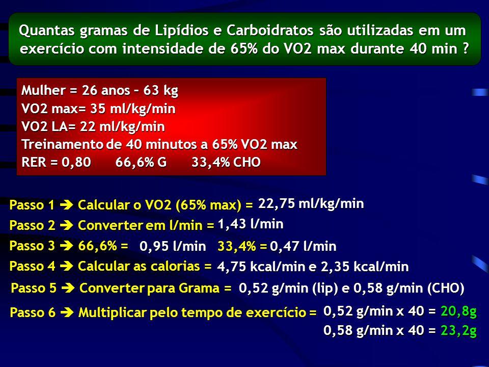 Quantas gramas de Lipídios e Carboidratos são utilizadas em um exercício com intensidade de 65% do VO2 max durante 40 min .