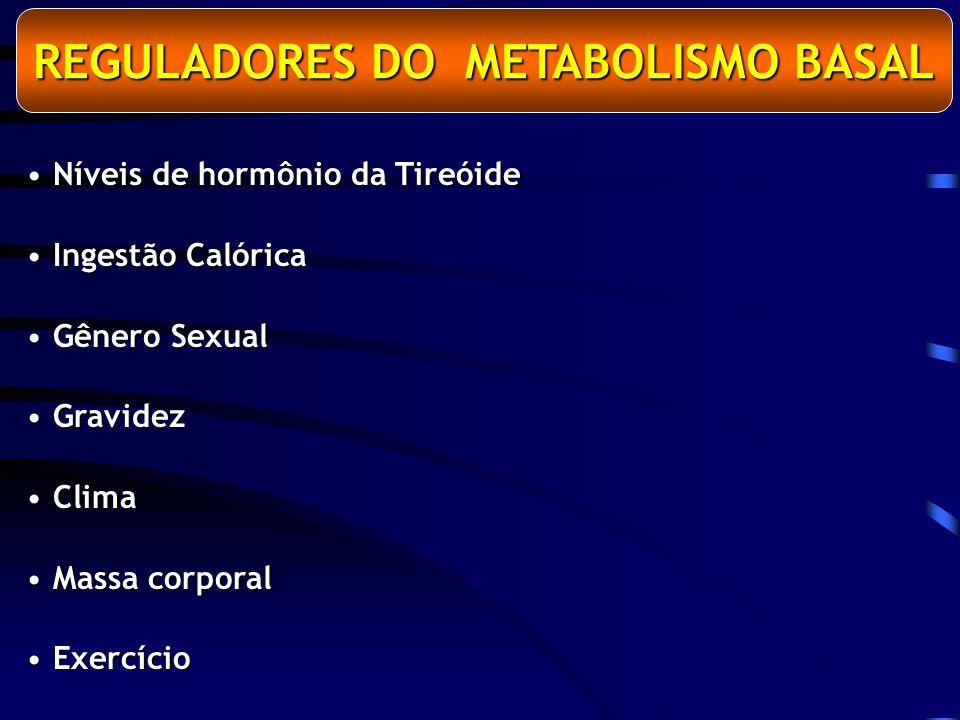 REGULADORES DO METABOLISMO BASAL Níveis de hormônio da Tireóide Níveis de hormônio da Tireóide Ingestão Calórica Ingestão Calórica Gênero Sexual Gênero Sexual Gravidez Gravidez Clima Clima Massa corporal Massa corporal Exercício Exercício