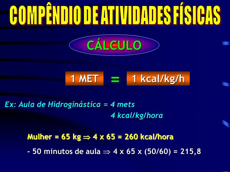 CÁLCULO = 1 MET 1 kcal/kg/h Ex: Aula de Hidroginástica = 4 mets 4 kcal/kg/hora 4 kcal/kg/hora Mulher = 65 kg 4 x 65 = 260 kcal/hora - 50 minutos de aula 4 x 65 x (50/60) = 215,8