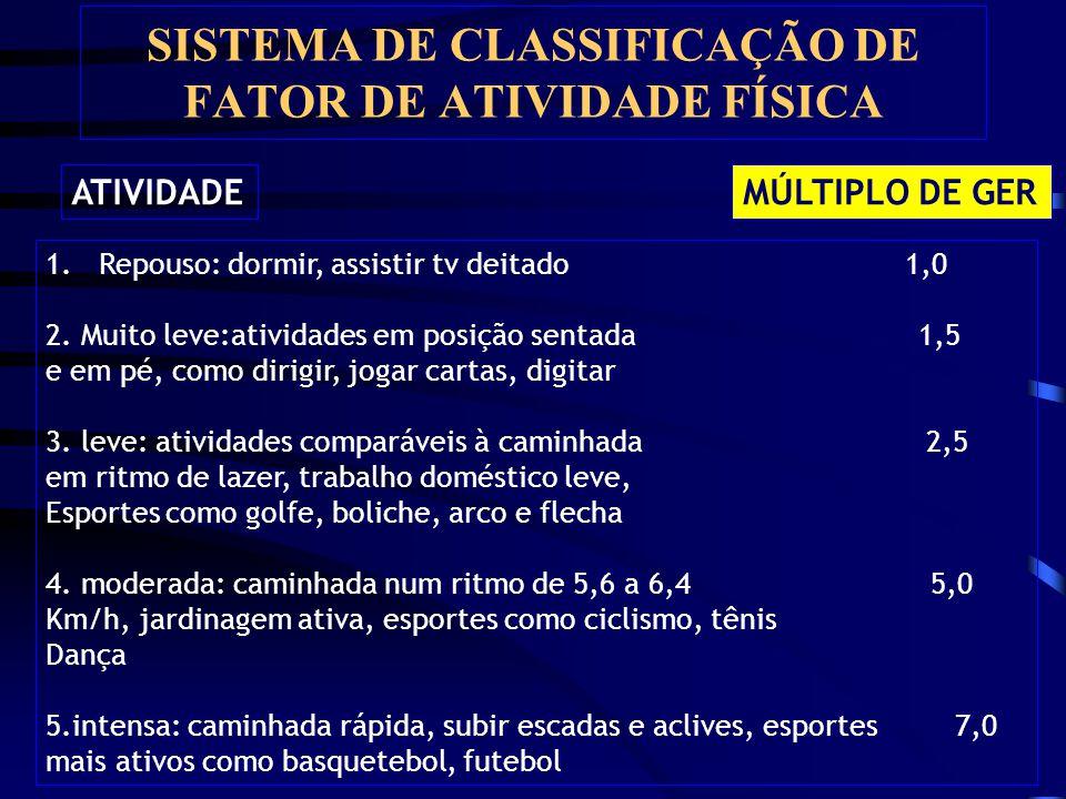SISTEMA DE CLASSIFICAÇÃO DE FATOR DE ATIVIDADE FÍSICA ATIVIDADEMÚLTIPLO DE GER 1.Repouso: dormir, assistir tv deitado 1,0 2.