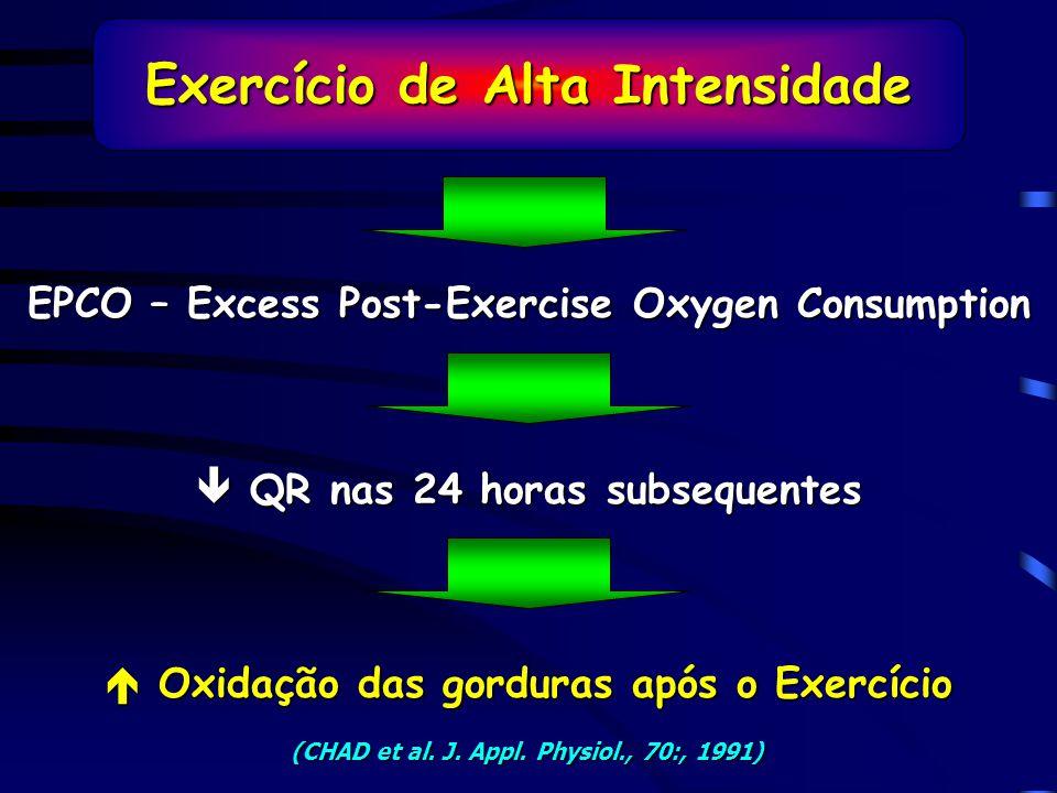 Massa Corporal > MASSA CORPORAL > TMB > TMB Exercício com peso Exercício com peso corporal apoiado; exercício com sustentação do peso com sustentação do pesocorporal