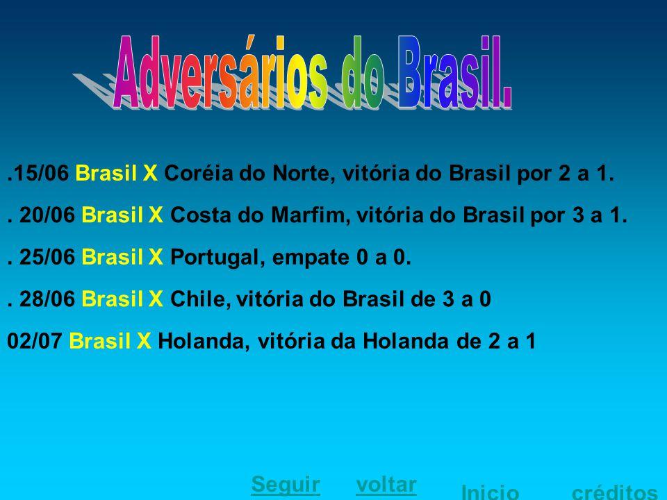.15/06 Brasil X Coréia do Norte, vitória do Brasil por 2 a 1.. 20/06 Brasil X Costa do Marfim, vitória do Brasil por 3 a 1.. 25/06 Brasil X Portugal,