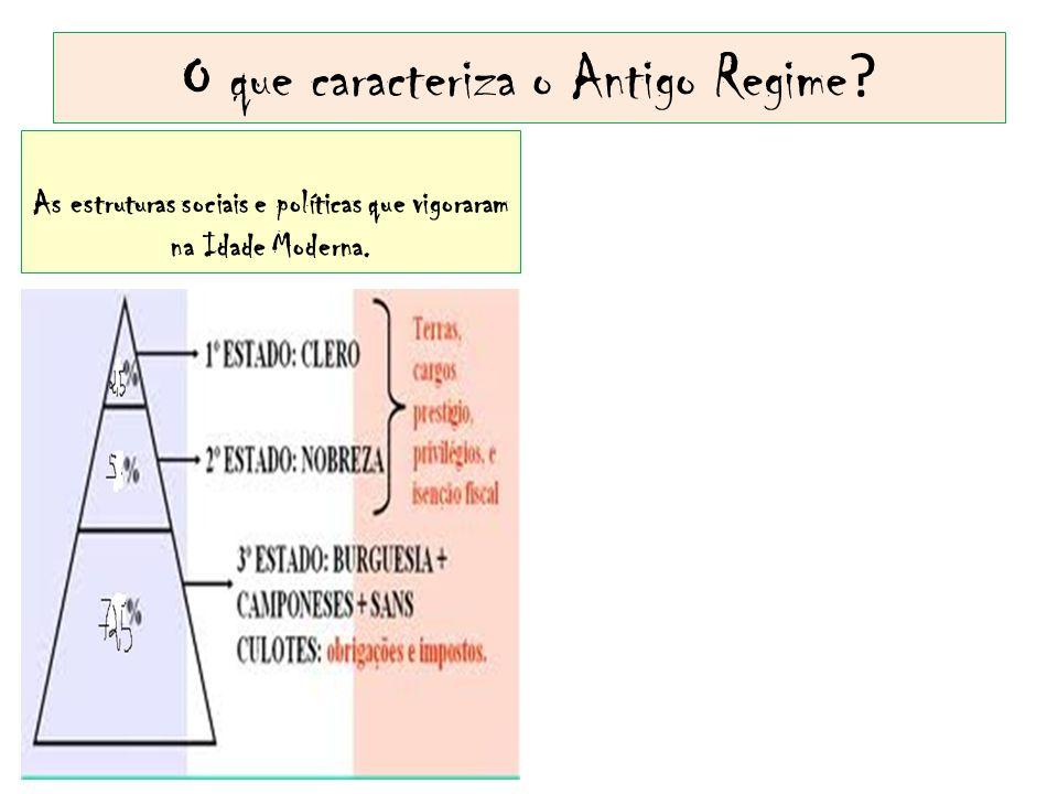 O que caracteriza o Antigo Regime ? As estruturas sociais e políticas que vigoraram na Idade Moderna.