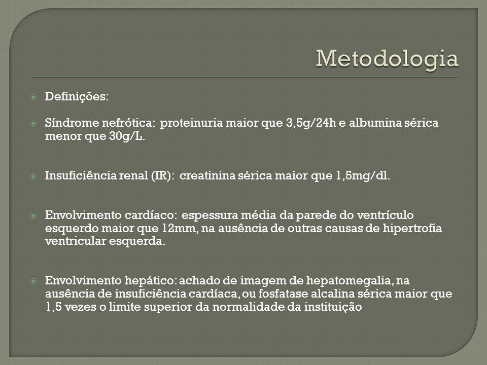 Definições: Síndrome nefrótica: proteinuria maior que 3,5g/24h e albumina sérica menor que 30g/L. Insuficiência renal (IR): creatinina sérica maior qu