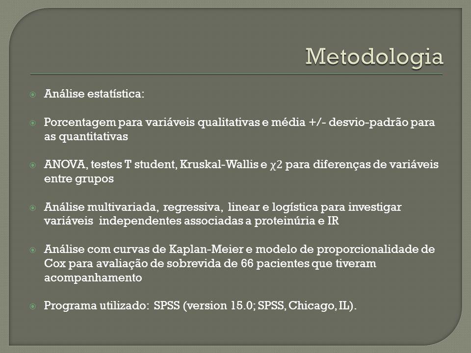Análise estatística: Porcentagem para variáveis qualitativas e média +/- desvio-padrão para as quantitativas ANOVA, testes T student, Kruskal-Wallis e