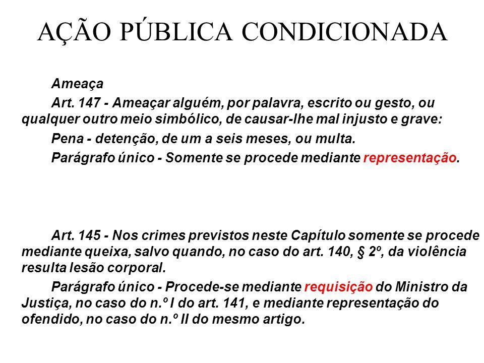 AÇÃO PÚBLICA CONDICIONADA Ameaça Art.