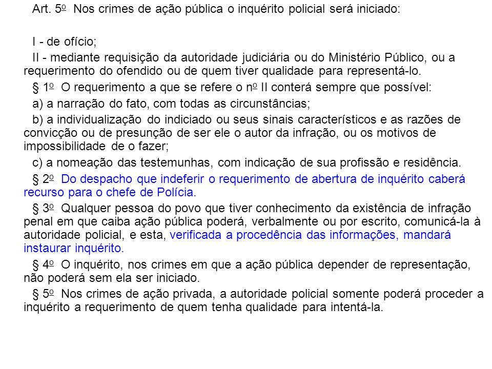 Art. 5 o Nos crimes de ação pública o inquérito policial será iniciado: I - de ofício; II - mediante requisição da autoridade judiciária ou do Ministé