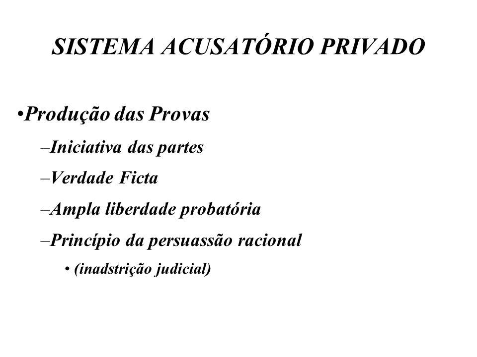 SISTEMA ACUSATÓRIO PRIVADO Produção das Provas –Iniciativa das partes –Verdade Ficta –Ampla liberdade probatória –Princípio da persuassão racional (inadstrição judicial)