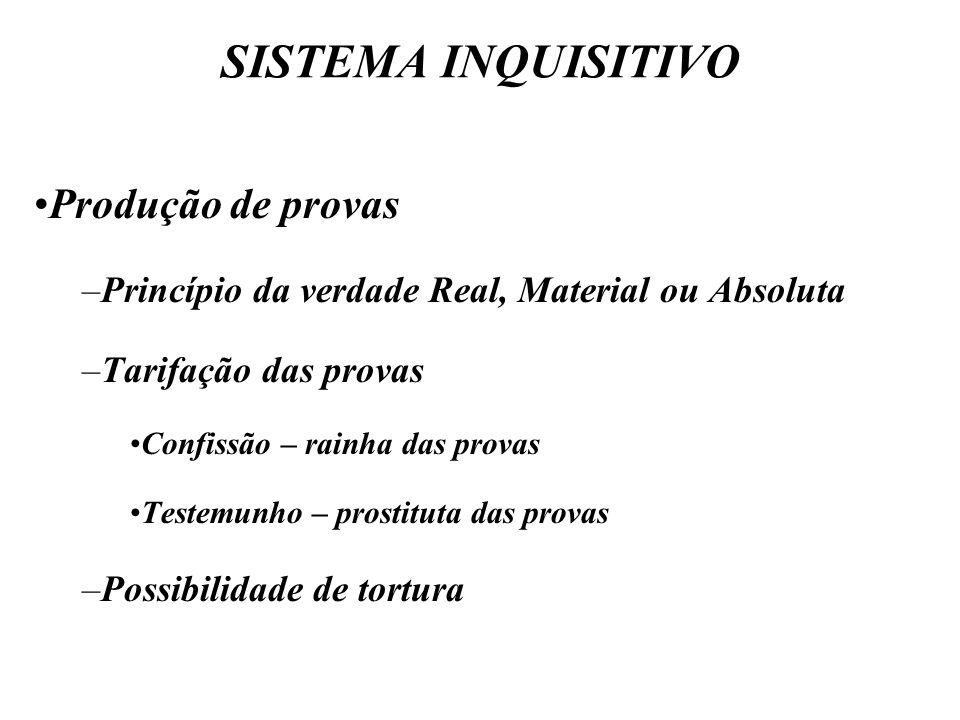 SISTEMA INQUISITIVO Produção de provas –Princípio da verdade Real, Material ou Absoluta –Tarifação das provas Confissão – rainha das provas Testemunho – prostituta das provas –Possibilidade de tortura