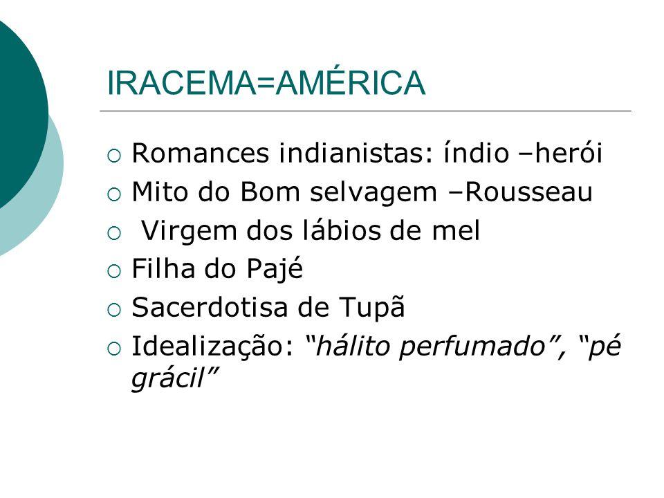 IRACEMA=AMÉRICA Romances indianistas: índio –herói Mito do Bom selvagem –Rousseau Virgem dos lábios de mel Filha do Pajé Sacerdotisa de Tupã Idealizaç