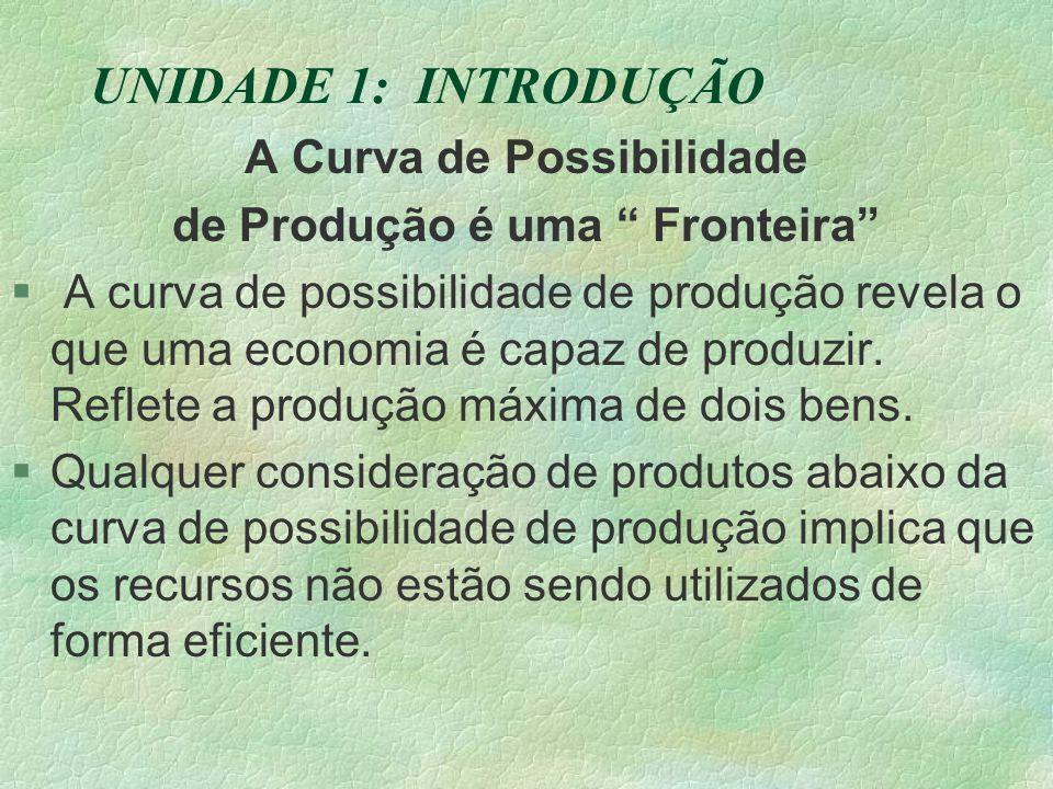 UNIDADE 1: INTRODUÇÃO A Curva de Possibilidade de Produção é uma Fronteira § A curva de possibilidade de produção revela o que uma economia é capaz de produzir.