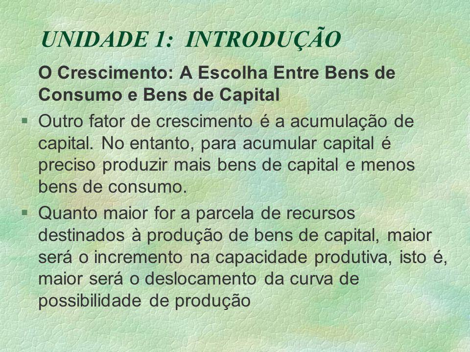 UNIDADE 1: INTRODUÇÃO O Crescimento: A Escolha Entre Bens de Consumo e Bens de Capital §Outro fator de crescimento é a acumulação de capital.