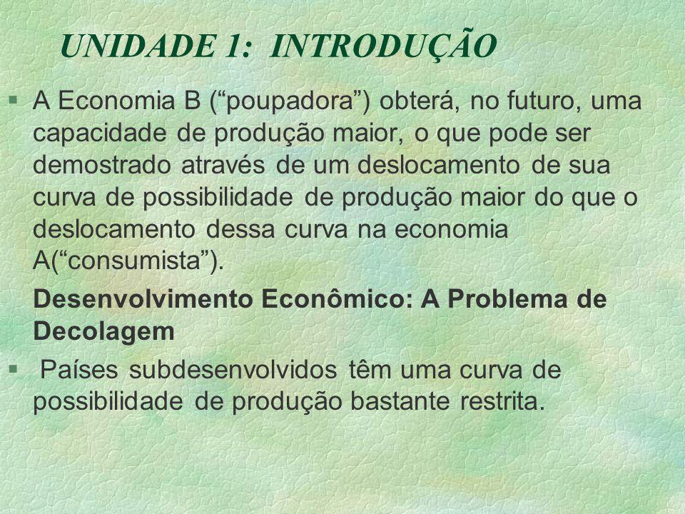 UNIDADE 1: INTRODUÇÃO §A Economia B (poupadora) obterá, no futuro, uma capacidade de produção maior, o que pode ser demostrado através de um deslocamento de sua curva de possibilidade de produção maior do que o deslocamento dessa curva na economia A(consumista).