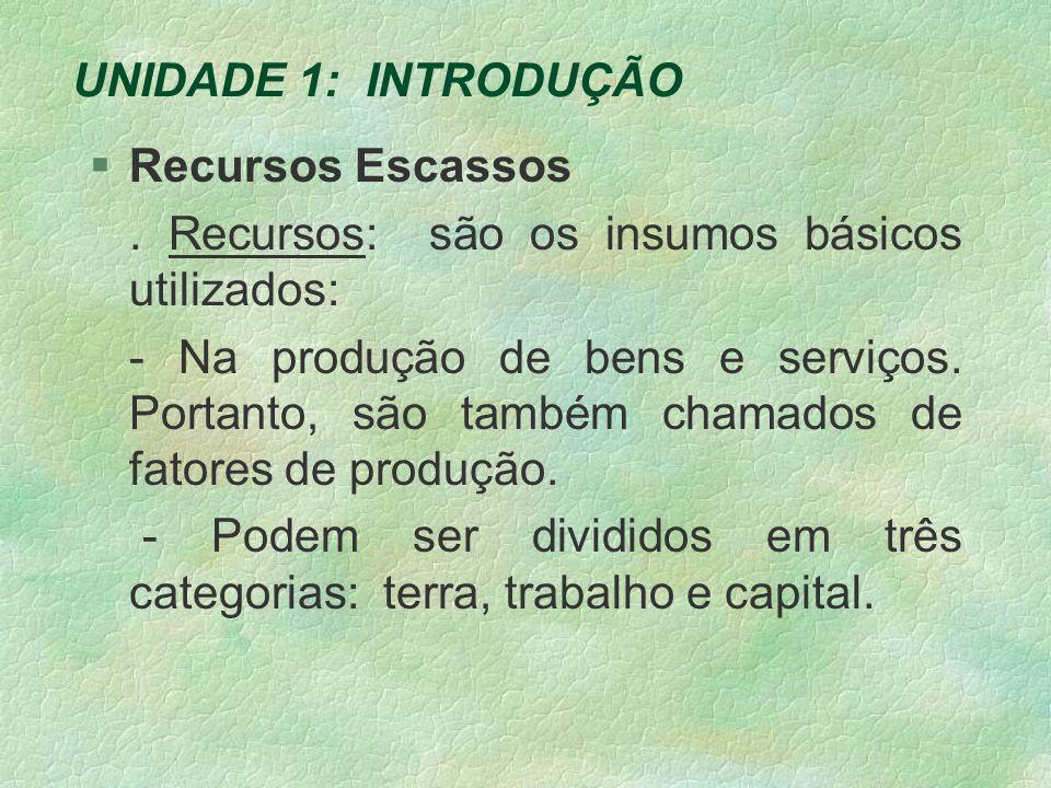UNIDADE 1: INTRODUÇÃO §Recursos Escassos.