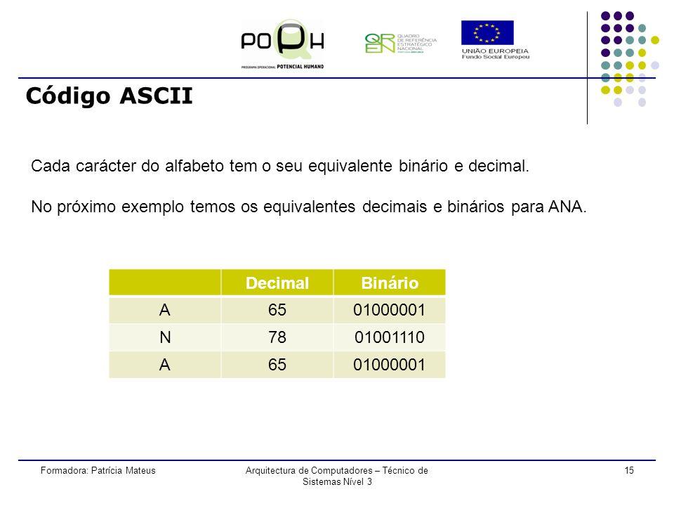 14 Código ASCII Formadora: Patrícia MateusArquitectura de Computadores – Técnico de Sistemas Nível 3 Para facilitar a comunicação entre o computador e o utilizador, sem que este tenha que recorrer ao sistema binário, existe um sistema de codificação de todos os símbolos e caracteres – O código ASCII.