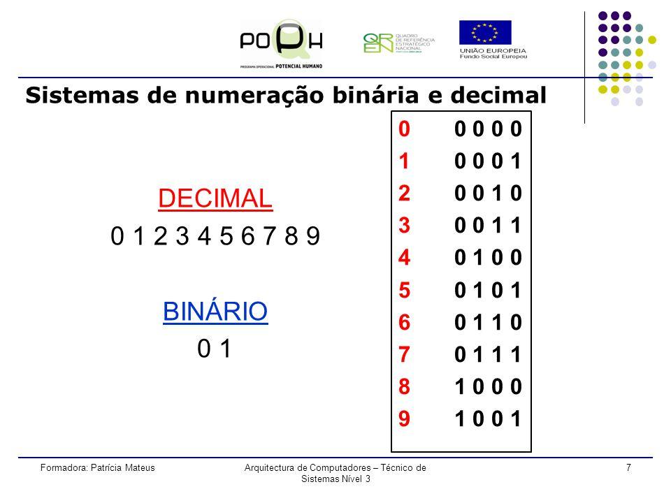 7 Sistemas de numeração binária e decimal Formadora: Patrícia MateusArquitectura de Computadores – Técnico de Sistemas Nível 3 0 0 0 0 0 1 0 0 0 1 2 0 0 1 0 3 0 0 1 1 4 0 1 0 0 5 0 1 0 1 6 0 1 1 0 7 0 1 1 1 8 1 0 0 0 9 1 0 0 1 DECIMAL 0 1 2 3 4 5 6 7 8 9 BINÁRIO 0 1