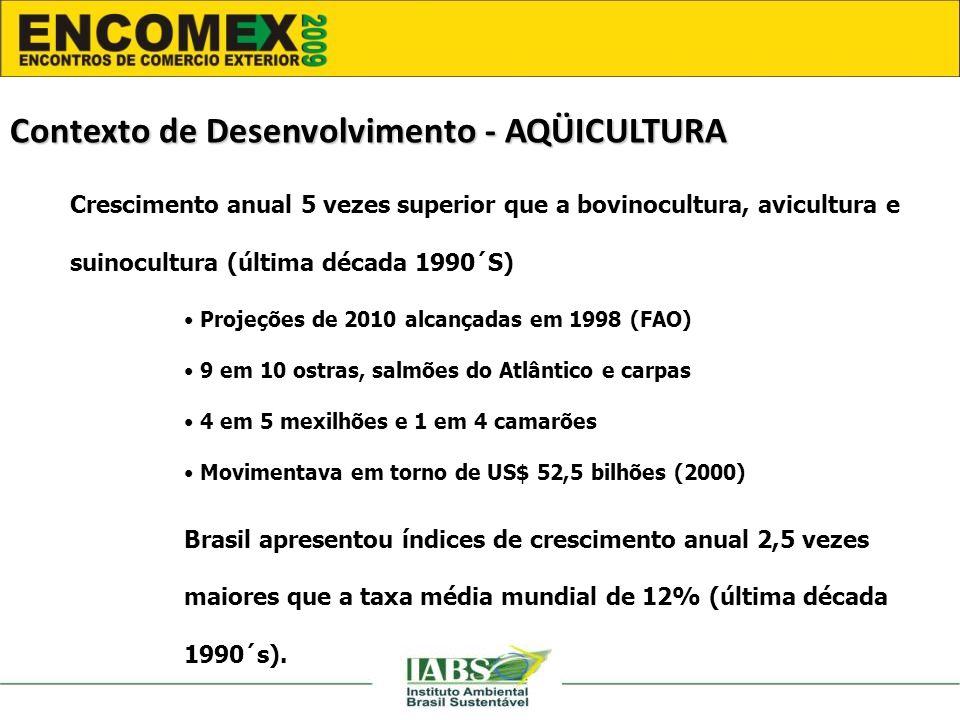 Crescimento anual 5 vezes superior que a bovinocultura, avicultura e suinocultura (última década 1990´S) Projeções de 2010 alcançadas em 1998 (FAO) 9 em 10 ostras, salmões do Atlântico e carpas 4 em 5 mexilhões e 1 em 4 camarões Movimentava em torno de US$ 52,5 bilhões (2000) Brasil apresentou índices de crescimento anual 2,5 vezes maiores que a taxa média mundial de 12% (última década 1990´s).