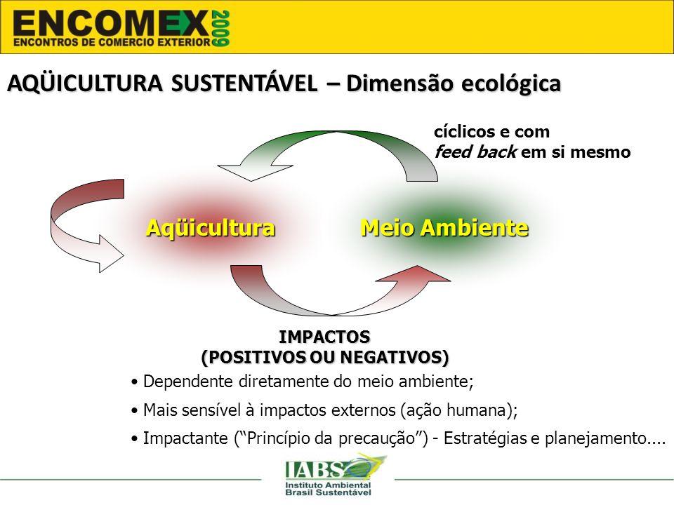 Aqüicultura Meio Ambiente IMPACTOS (POSITIVOS OU NEGATIVOS) cíclicos e com feed back em si mesmo Dependente diretamente do meio ambiente; Mais sensível à impactos externos (ação humana); Impactante (Princípio da precaução) - Estratégias e planejamento....