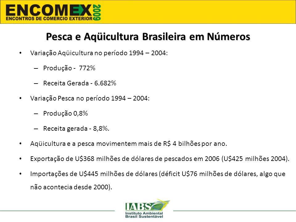 Variação Aqüicultura no período 1994 – 2004: – Produção - 772% – Receita Gerada - 6.682% Variação Pesca no período 1994 – 2004: – Produção 0,8% – Receita gerada - 8,8%.