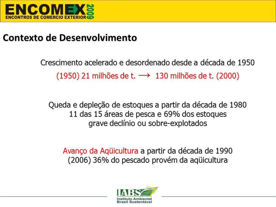 Crescimento acelerado e desordenado desde a década de 1950 (1950) 21 milhões de t.