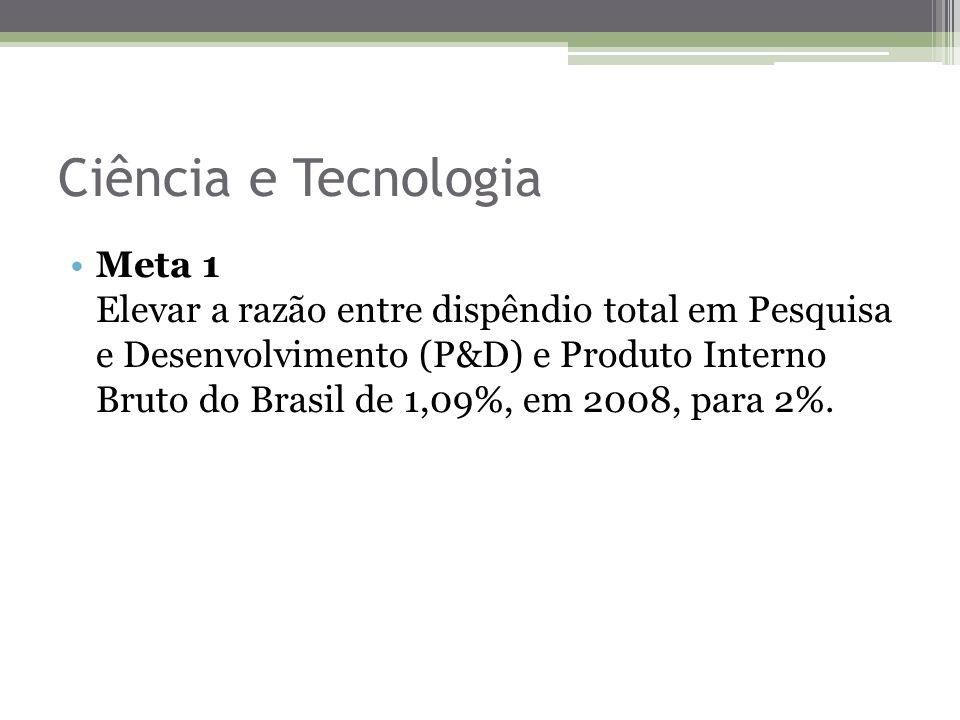 Ciência e Tecnologia Meta 1 Elevar a razão entre dispêndio total em Pesquisa e Desenvolvimento (P&D) e Produto Interno Bruto do Brasil de 1,09%, em 20